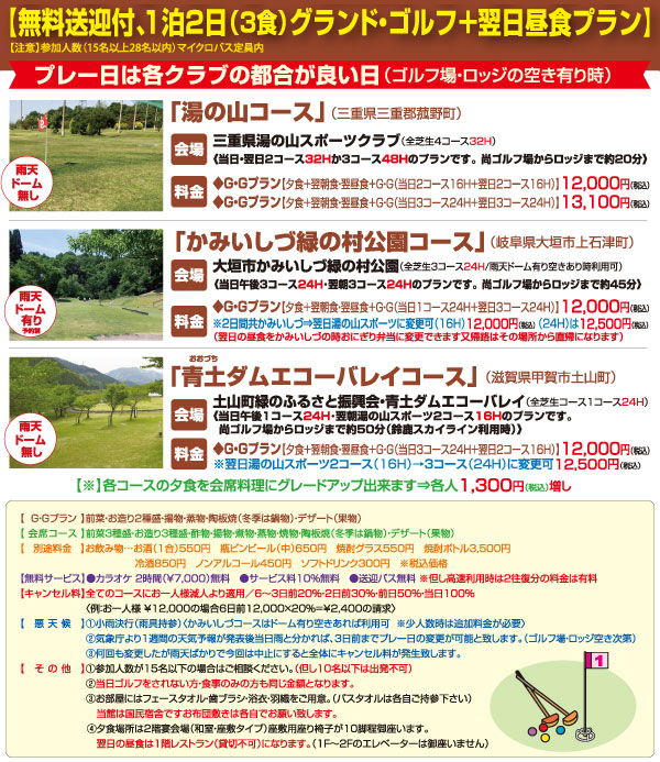 グラウンド・ゴルフプラン